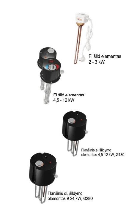 Galmet elektriniai šildymo elementai_tenai